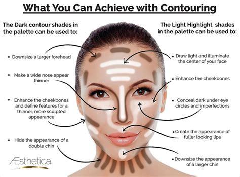 contour makeup diagram when contour makeup goes far