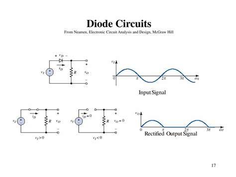 diode rectifier circuit analysis ppt lecture 2 semiconductor diodes powerpoint presentation id 635881