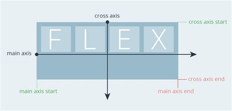 flexible layout js introducing flexbox fridays by lincoln loop on codepen