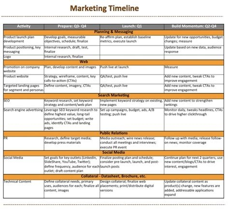 marketing timeline template marketing timeline templates 4 free pdf excel word