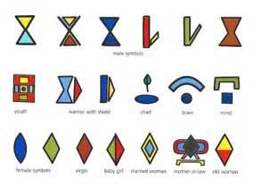 bantu symbols and meanings