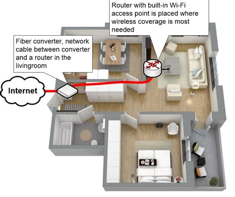 does home design story need wifi does home design story need wifi does home design story