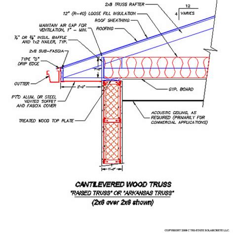 Crown Homes Floor Plans by Wood Trusses Sips Roof Attachment Design Details To
