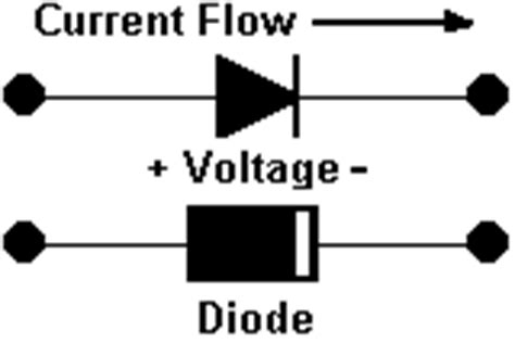 diode meaning and uses car audio about diodes