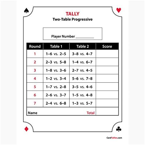 3 Table Card Tallies Printable