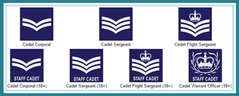 what is the highest rank achieved by a rank structure royal air air cadets atc