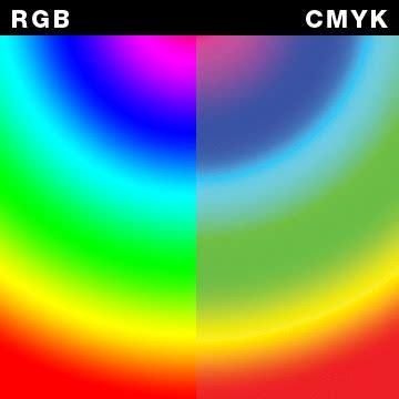 imagenes para web rgb o cmyk creactiva blog escuela de creativos creatividad aula