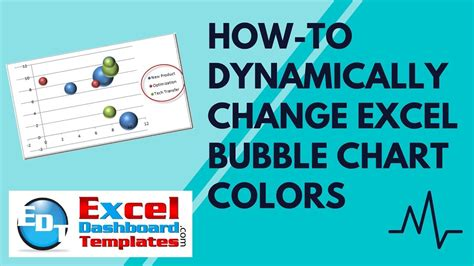 tutorial excel bubble chart how to dynamically change excel bubble chart colors youtube