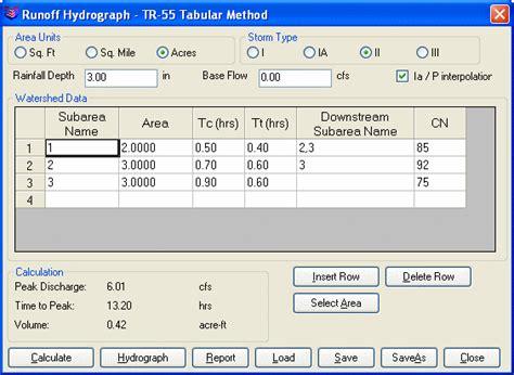 Tr 55 Spreadsheet by Runoff Hydrograph Tr 55 Tabular Method