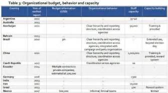 tipo de gobierno en ecuador ecuador usa bots para manipular cr 237 ticas en redes sociales