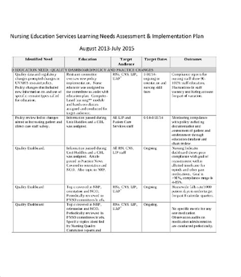 learner analysis template nursing assessment template 8 free word pdf documents
