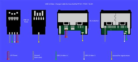 usb cable wire diagram soldering rewiring usb connector on asus transformer user