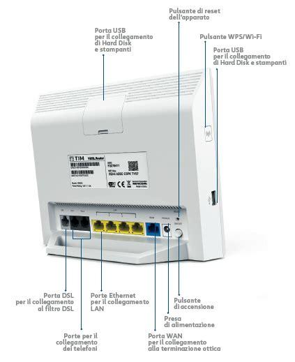 porte modem led porte e pulsanti guide modem adsl e fibra tim