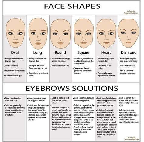 what are type of noses on oval face women that looks great 20 eyebrow hacks tips and tricks that will change your