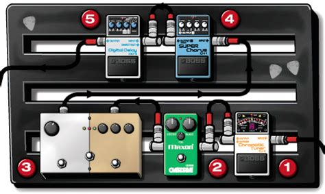 best pedalboard what are the best guitar pedal boards in 2014 quora