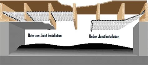 How To Insulate A Crawl Space Ceiling by 17 Best Images About Crawl Space On The