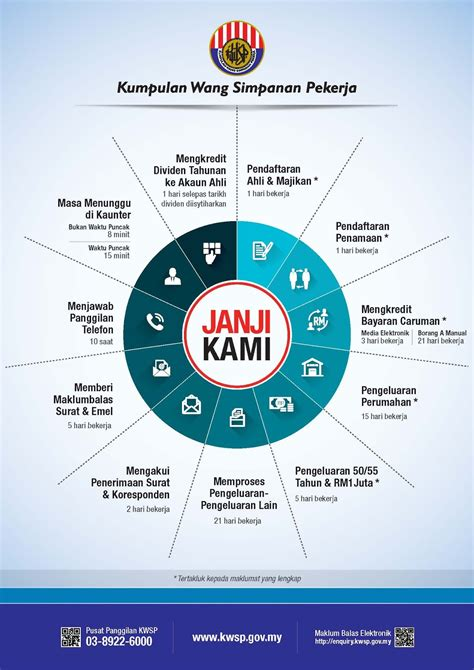latihan industri  kwsp bab  latar belakang syarikat
