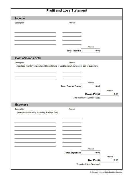 35 profit and loss statement templates forms