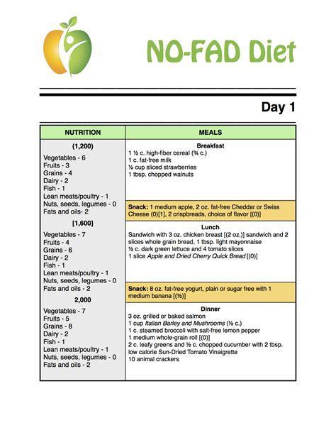 No Fad Diet by Weekly Diet Menu Ivedi Preceptiv Co