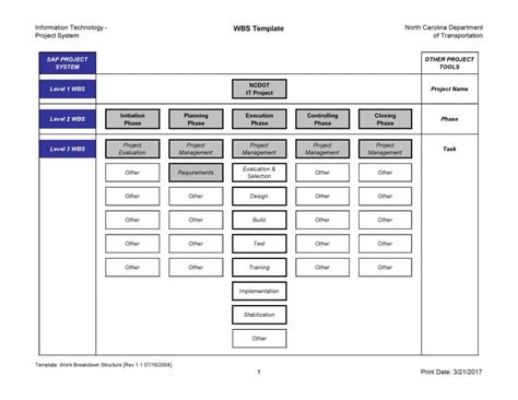 work breakdown structure template work breakdown