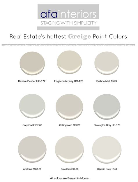 benjamin white color chart 2017 2018 best cars reviews