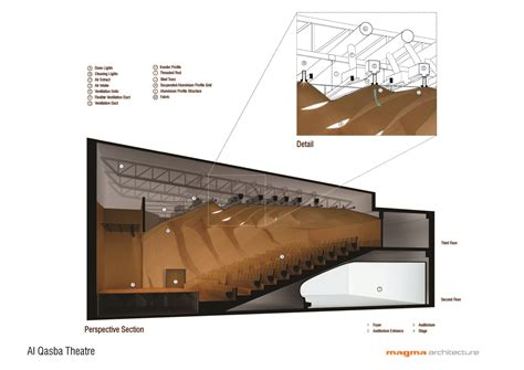 theater section gallery of masrah al qasba theater magma architecture 10