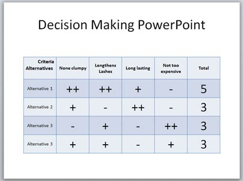 decision process template creating a decision grid in powerpoint template