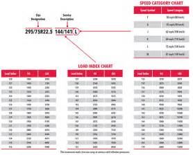 Car Tires Codes Yokohama Tire Corp Yokohama Tire Corporation