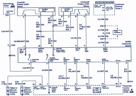 chevrolet wiring diagram 1996 chevrolet camaro z28 wiring diagram auto wiring diagrams
