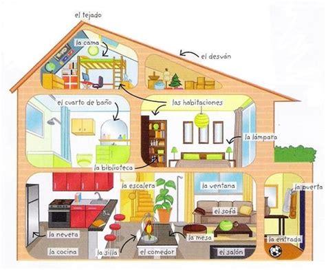 lade per cucina moderna lade per la casa mobili per la casa consigli per