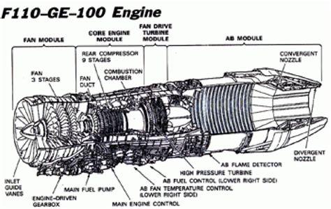 F 110 Aerospace Propulsion Maintenance Technicians Job