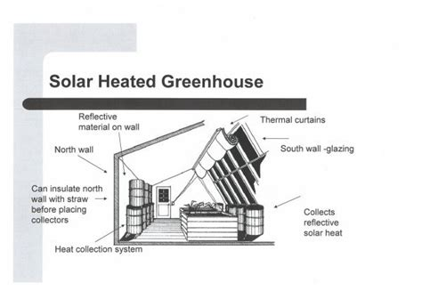 design criteria of greenhouse for cooling and heating purposes passive solar greenhouse bradford research center