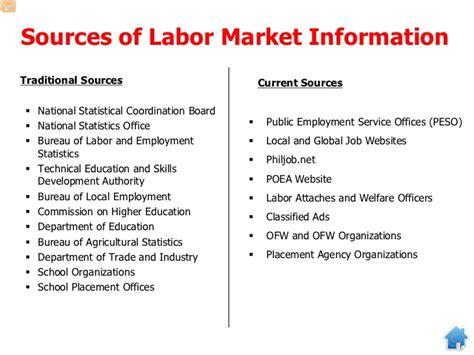Online Resume Websites by High Career Guide Presentation
