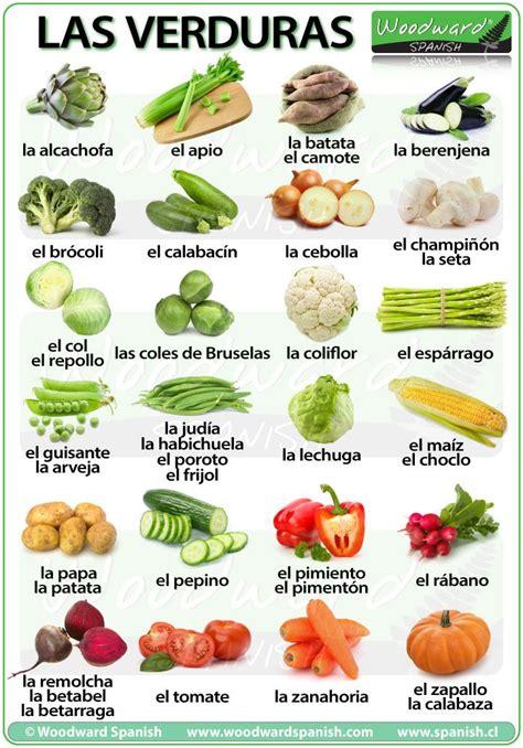 dresser en español que es las 25 mejores ideas sobre espa 241 ol en