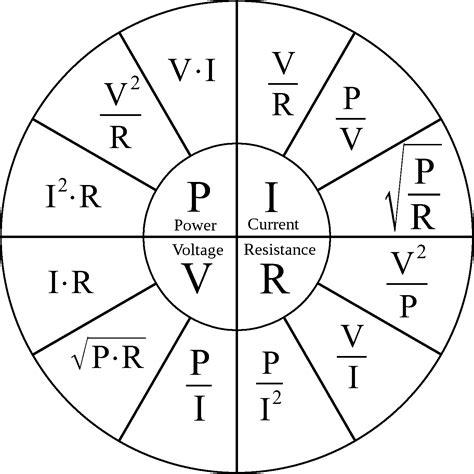 ohm s formula chart dale swanson ohm s circle