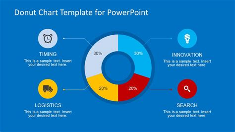 Donut Chart Template Design For Powerpoint Slidemodel Powerpoint Chart Design