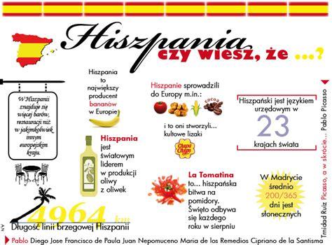 House Pl 20 ciekawostek o hiszpanii szko a j zykowa lingua house