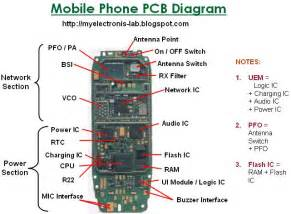 samsung galaxy s3 parts diagram samsung free engine image for user manual