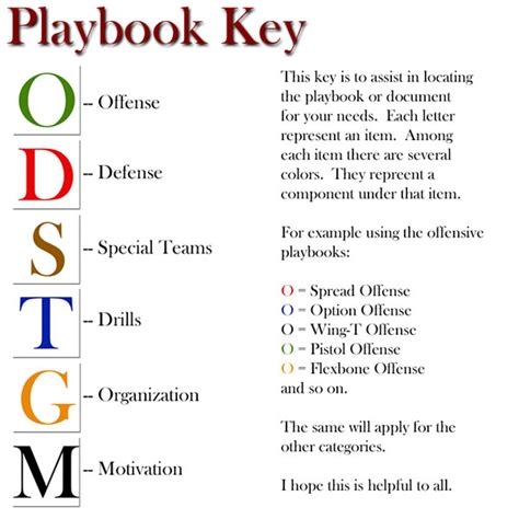 the superpower playbook books 2013 oregon ducks playbook the knownledge
