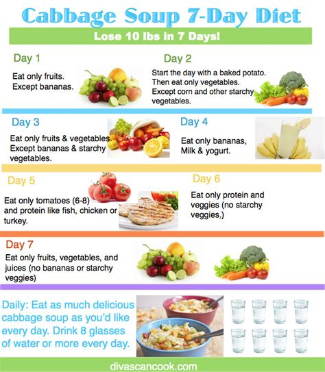 7 Day Fruit Veggie Detox by The Best Cabbage Soup Diet Recipe Soup 7 Day Diet