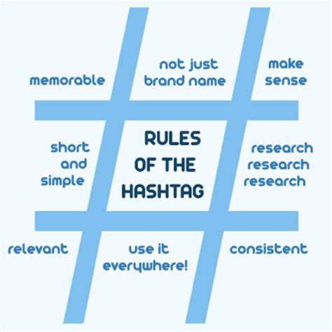 how to use clicker for how to use hashtags a complete guide