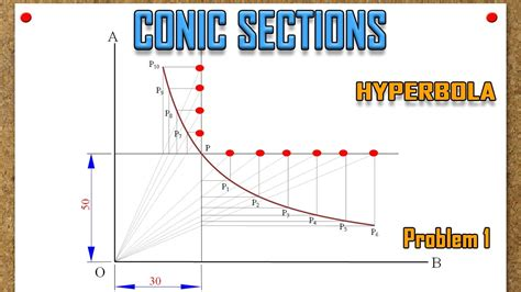 conic sections problems conic sections hyperbola problem 1 youtube