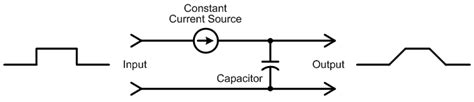 charging capacitor constant current source slew rate