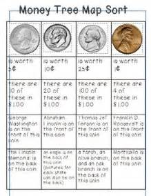 Money Skills Worksheets by 1000 Images About Money Activities On Coins