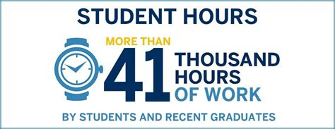 Fordham Mba Average Salary by Fordham Social Work Phd Programdownload Free