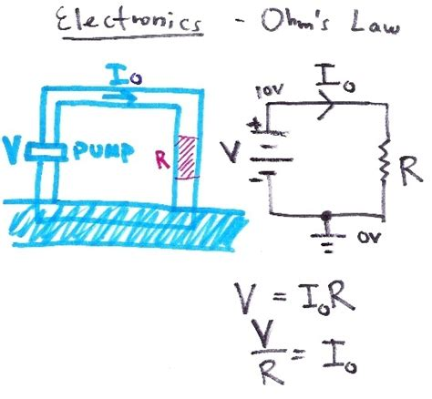 current flows through a resistor from high potential to low potential introduction to electronics ccrma wiki