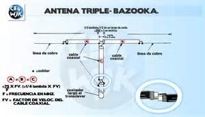bazooka speaker wiring diagram bazooka sub nos bottles elsavadorla