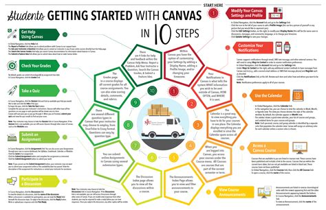 getting started in canvas for students rutgers canvas office of information technology