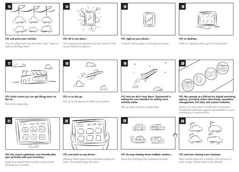 explainer script template new stop motion explainer dealertrack demo duck