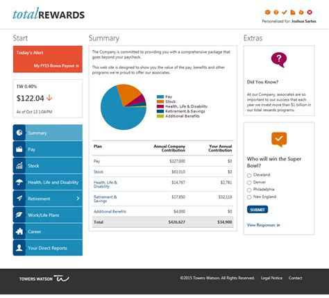 total compensation statement template willis towers watson total rewards portal software